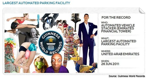Robotic Parking Systems - Emirates Financial Towers - Guinness World Record